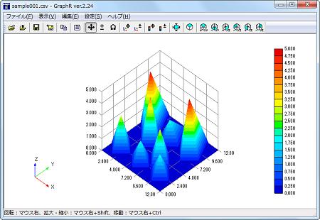 3次元グラフ作成ソフト Graph R Plus